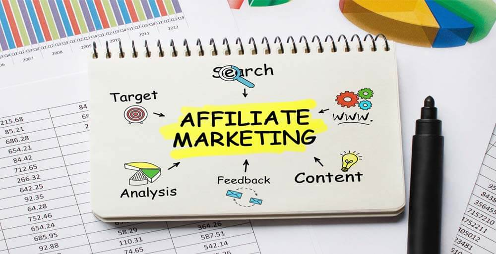 earn affiliate marketing without website