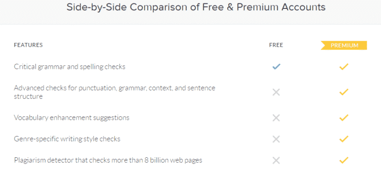 free trial grammarly