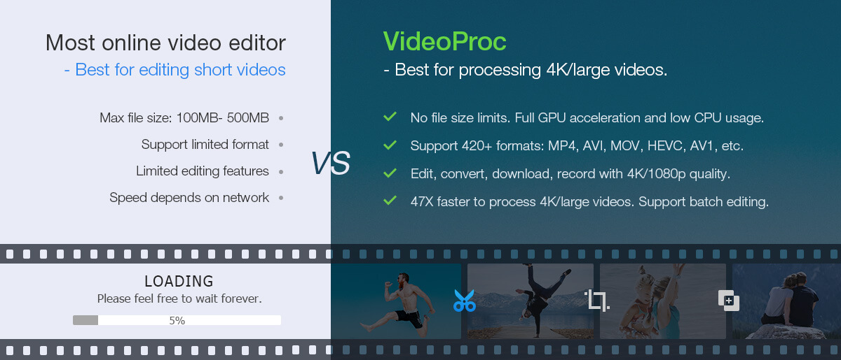 vidoeproc compare online video tool