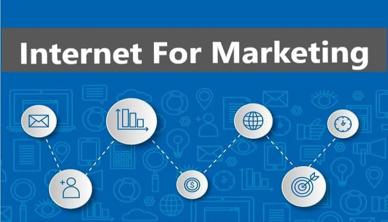 Internet For Marketing